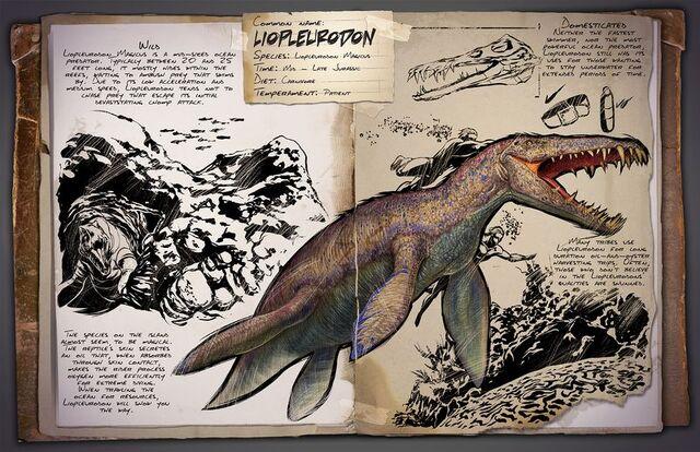 File:800px-Dossier Liopleurodon.jpg