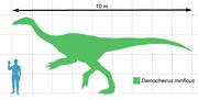 Deinocheirus scale