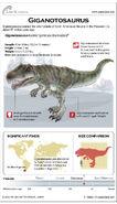 Giganotosaurus121114