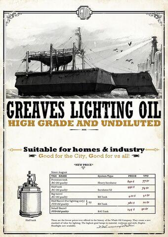 File:Dh-poster-greaves-lighting-oil.jpg