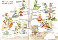 Jiminysfamilytree