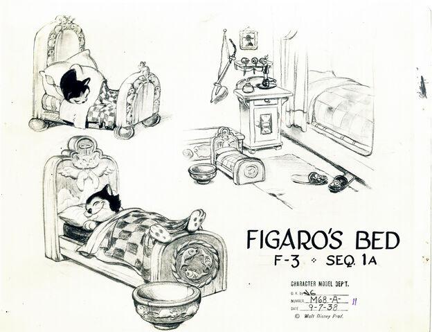 File:Figaro modelsheet03.jpg