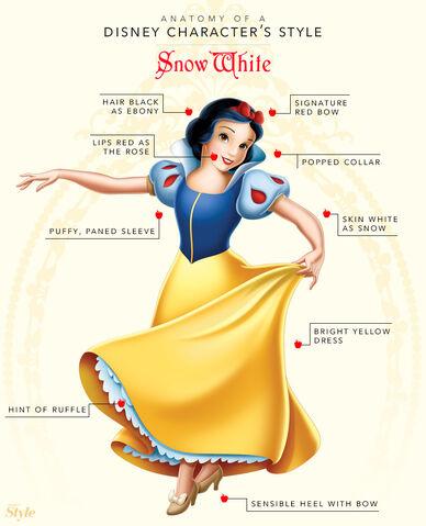 File:Style anatomyofadisneycharacterstyle snowwhite.jpg