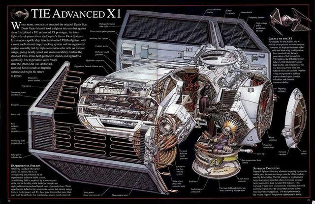 File:TIE Advanced X1 Cutaway.jpg