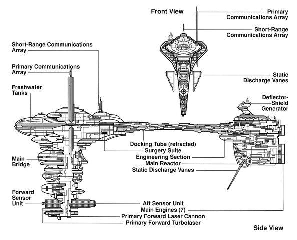 File:EF76 Nebulon-B escort frigate schematics.jpg