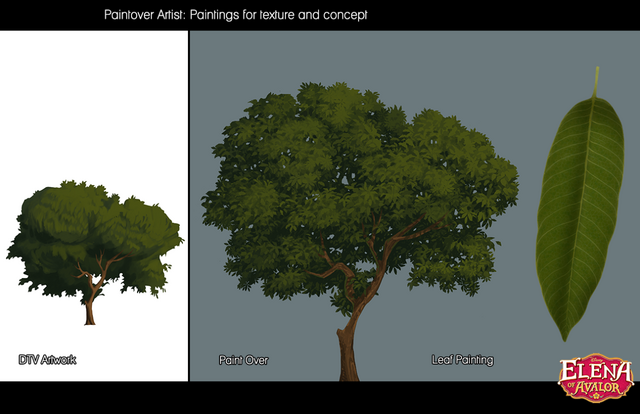 File:EOA tree concept 2.png