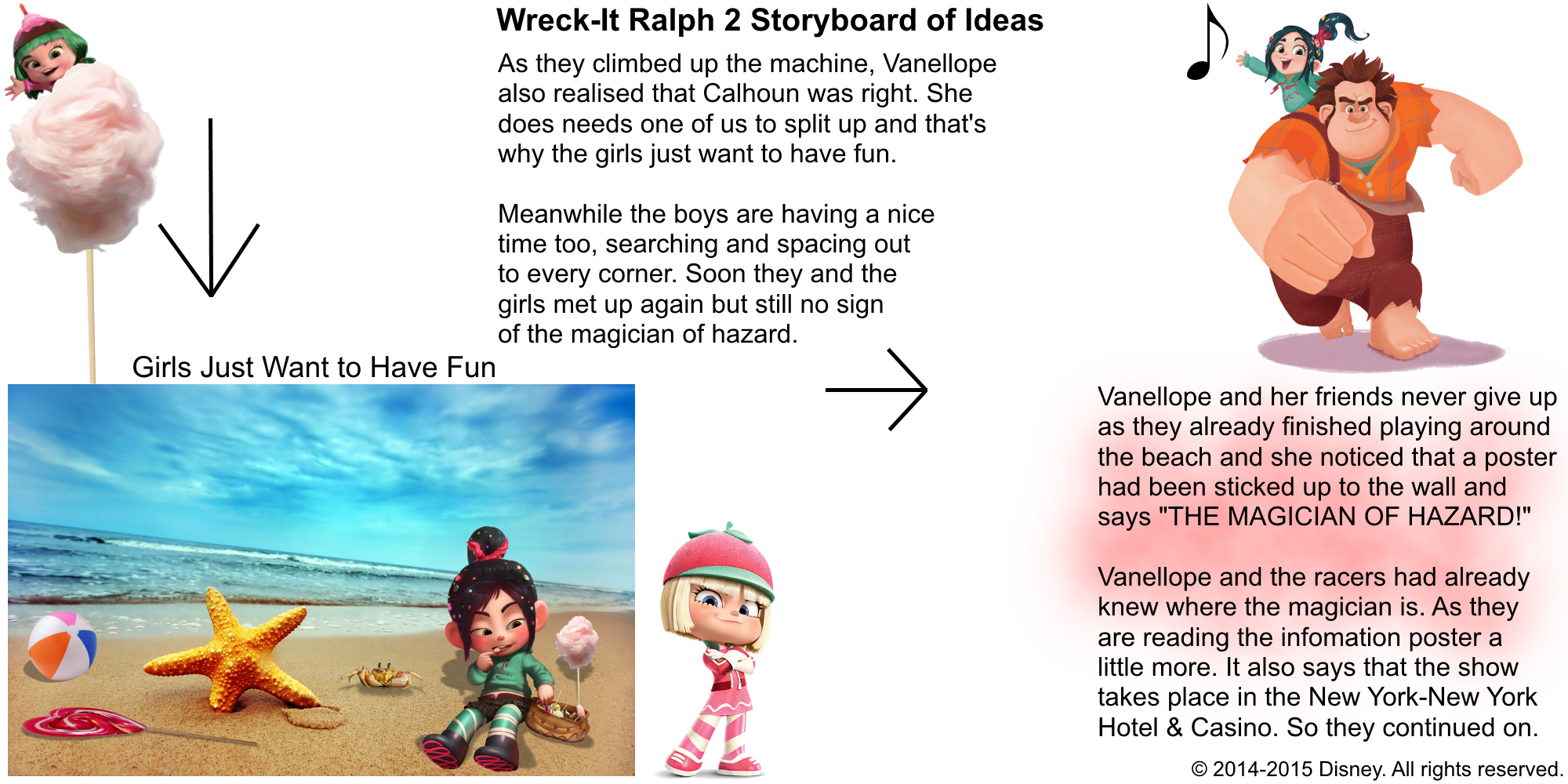 Best Lines From Wreck It Ralph 2: Wreck-It Ralph 2 Storyboard Of Ideas 12.png