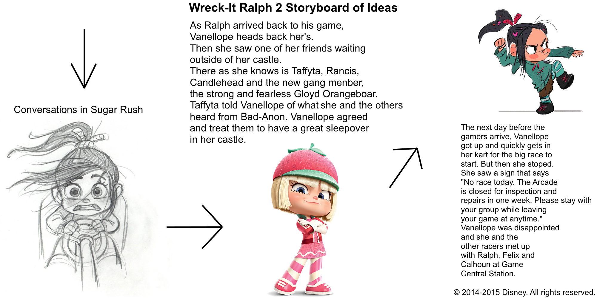 Best Lines From Wreck It Ralph 2: Wreck-It Ralph 2 Storyboard Of Ideas 2.png