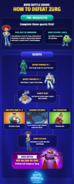 Boss battle guide-zurg