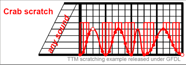 File:Crab scratch example.png