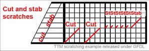 Cut scratch example
