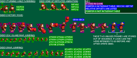 File:Dkc unused diddy.png