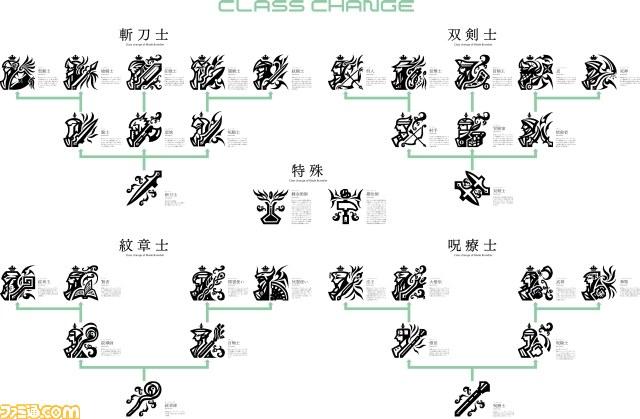 File:The World Classes.jpg