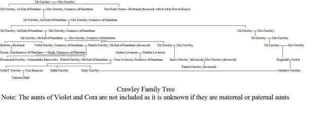 File:Family Tree 1.jpg