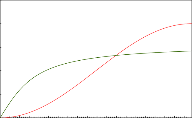File:Graphs.png