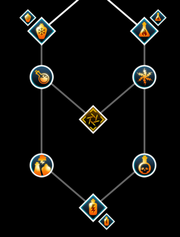 File:Tempest Skill Set.png