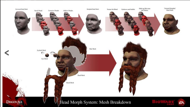 File:Bioware Mesh Breakdown.png