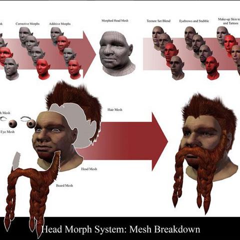 Bioware head morph breakdown