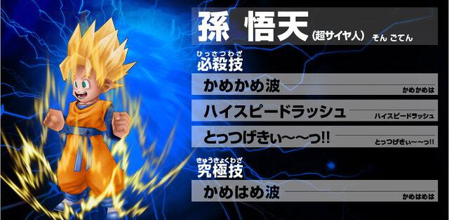 File:Goten Super Saiyan Ultimate Butoden.jpg