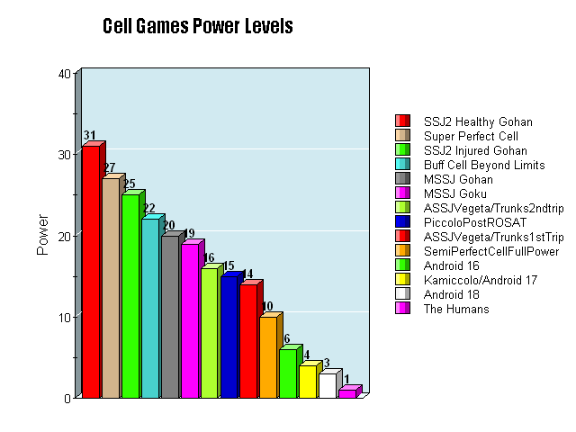 File:Cell Games.png