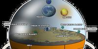 Sétimo Universo