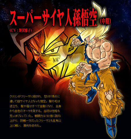 File:Goku (Mid) SS BT3.jpg
