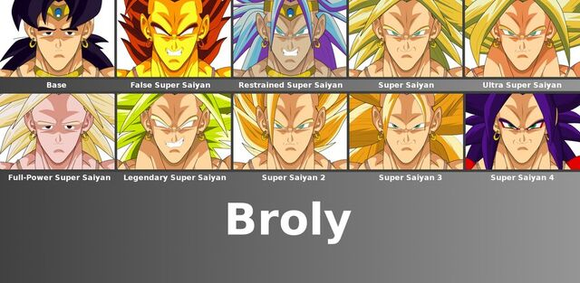 File:All forms of broly by 000bunny000-d3qe8b6.jpg