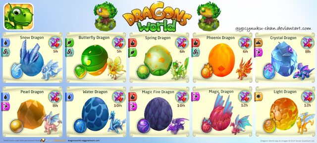 File:Dragons World Eggs 11-20 by gypsynuku-chan deviantart JPEG.jpg