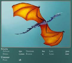 File:Swift Strike Dragon.jpg