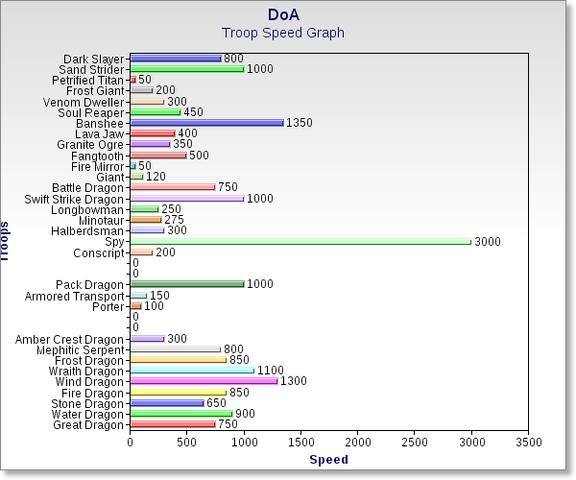File:Doa graph.png