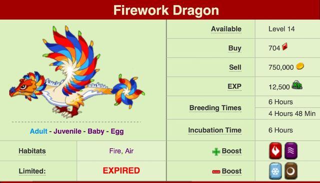 File:Firework dragon adult.jpg