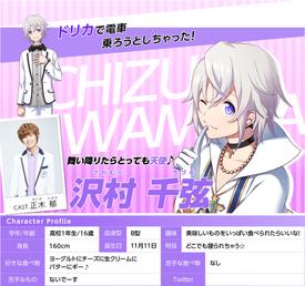 Chizuru Character Profile
