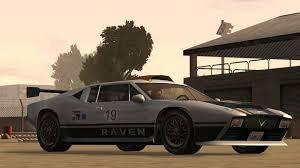 Raven Racer