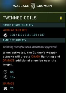 Twinned Coils Gear box