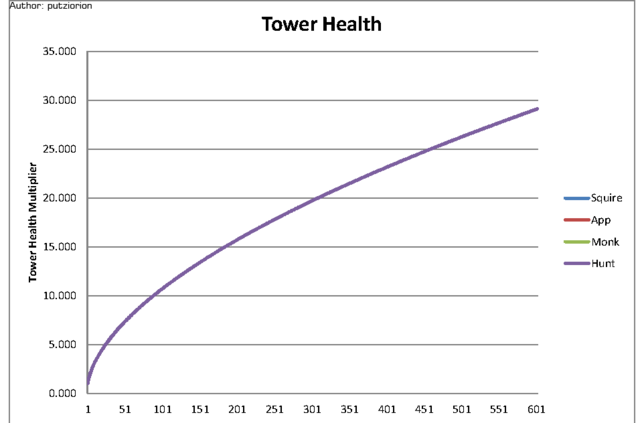File:Tower Health.png