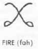 Glyph of warding -fire