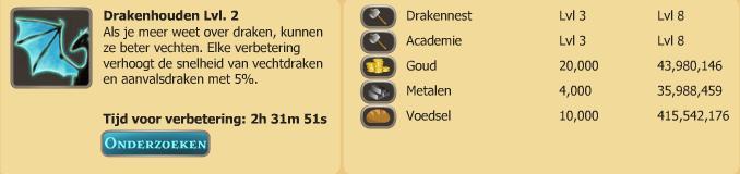 Drakenhouden