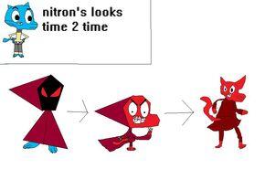 Nitron's looks