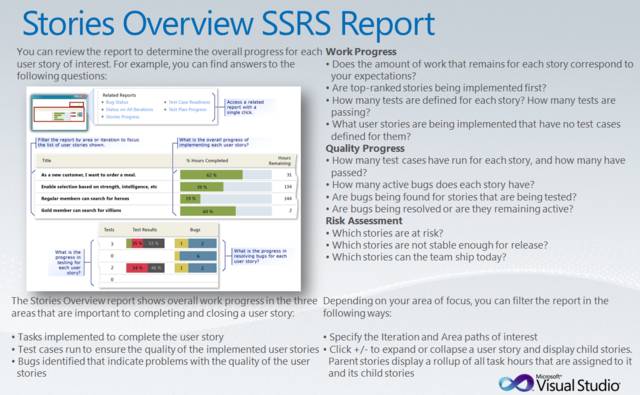 File:Stories Overview Report - Slide.png