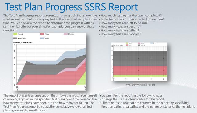 File:Test Plan Progress Report.png