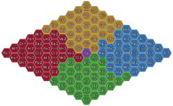 Diamond Skill Diagram - Fourway (SW4-II)