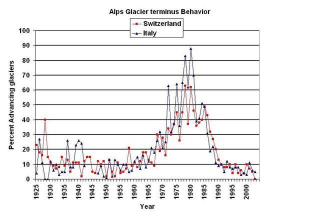 File:Glaciertermalp.JPG