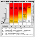 Risks and Impacts of Global Warming.png