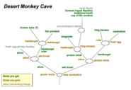 Desert monkey cave