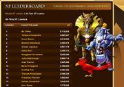 XP leaderboard