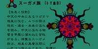 Sūgame Clan