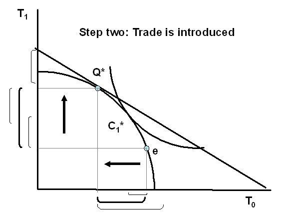 File:Trade2.JPG