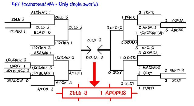 File:Tournament 4.jpg