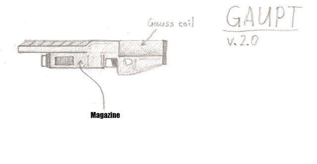 File:GAUPT Basic.jpg