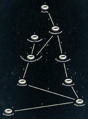 Alchemy perks tree.jpg